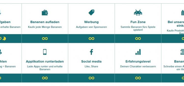 Verdiene Skins, Paysafecards & mehr mit Bananatic.de