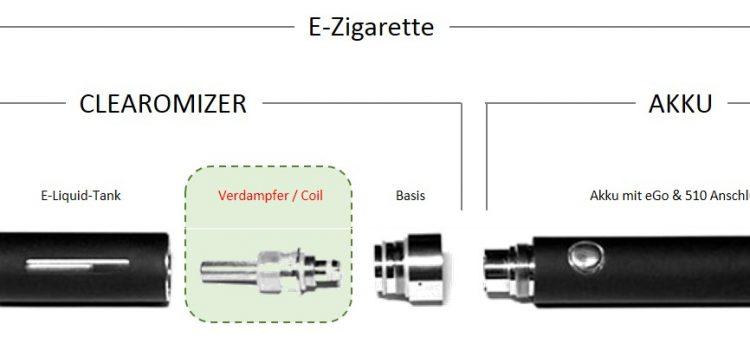 E-Zigarette, Verdampfer & Rauchen im Büro – Kompakte Infos